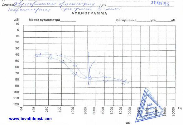 Постановление 95 От 20.02.2006 П.31 Бланк Сведений Скачать - фото 10